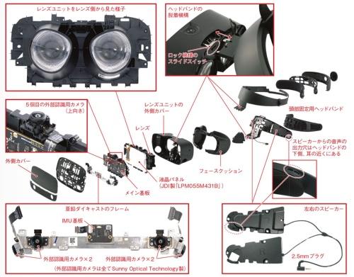 図1 亜鉛ダイキャスト製のフレームにカメラとIMUを搭載