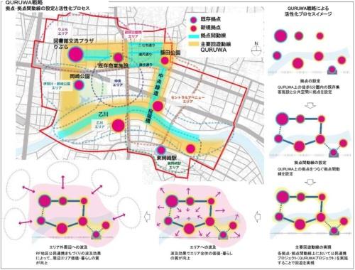 中心市街地の空洞化や高齢化の課題を抱える岡崎市。観光産業都市、コンパクトシティーを目指し、公民連携で乙川リバーフロント地区の回遊動線の活性化を計画中(資料:岡崎市)
