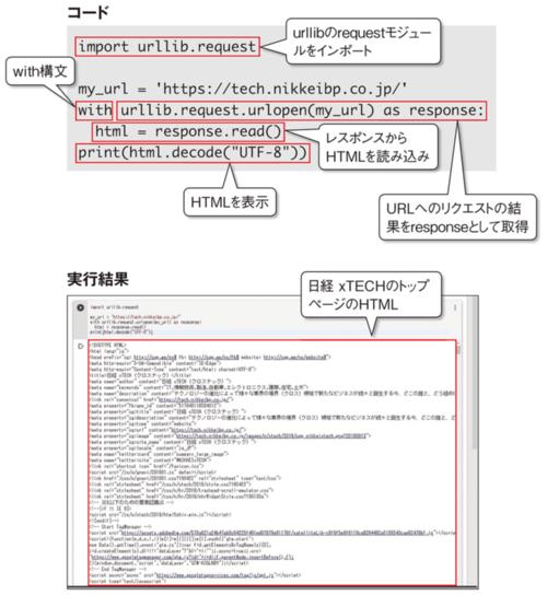 urllibでWebページのデータを取得