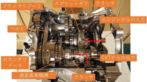 図2 D-CVTの主な構造