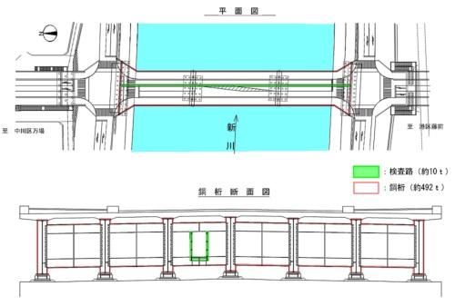 積算ミスが発覚した正江(しょうこう)橋の平面図と断面図。緑色で示した検査路の製作費を誤った(資料:名古屋市)