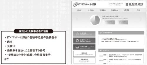 図 漏洩した情報とITパスポート試験のWebサイト