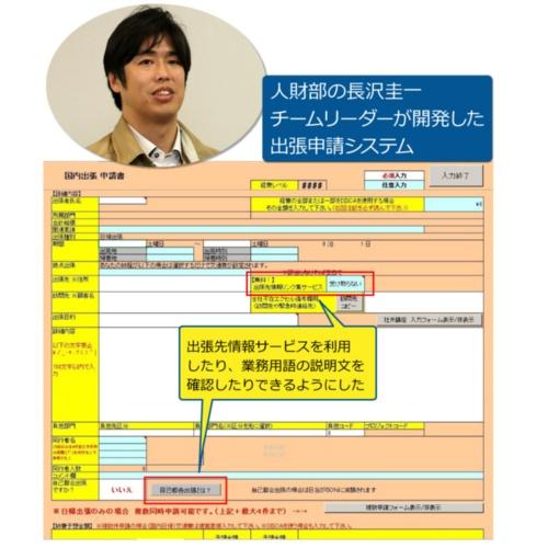 ディスコの人財部が開発した出張申請システムの画面と特徴