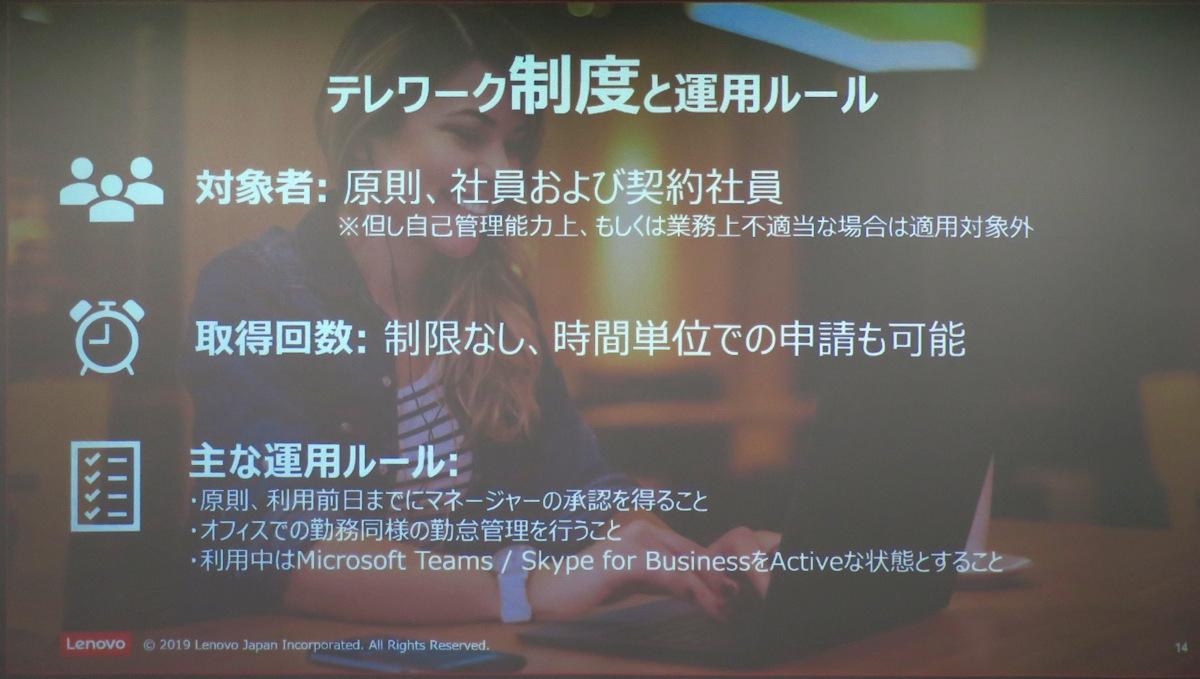 レノボ・ジャパンが実施しているテレワーク制度の概要概要 (出所:レノボ・ジャパン)