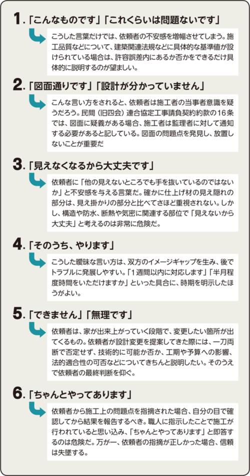 〔図1〕田口氏が挙げる「誤解を招きやすいNG表現」