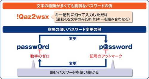 記号や数字、大文字/小文字を組み合わせるパスワードでも規則性のあるパスワードはパスワードリスト攻撃の標的になりやすい。また、定期的な変更を義務付けても、結果的に弱いパスワードを利用しがちになるため、新しいガイドラインでは推奨されなくなった