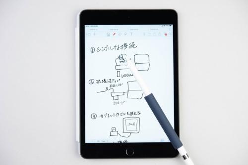 手書き入力はとても役立つ。Apple Pencilはあとで買い足してもよい