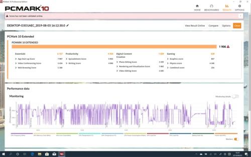 ベンチマークソフト「PCMark 10 Extended」の「Score」は、15型液晶ディスプレーを搭載した低価格ノートPCと同程度だった