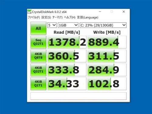 ストレージのベンチマークソフト「CrystalDiskMark 6.0.2」の結果。連続読み出しは1GB/秒を大きく超え、ランダム読み書き性能も高い