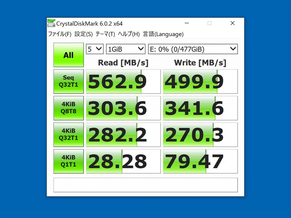 M.2スロットのSSDでCrystalDiskMark 6.0.2を実行した。ほぼSSDの仕様通りの結果となった