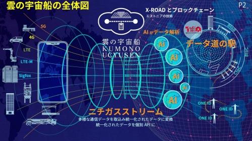 「雲の宇宙船」の全体図
