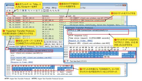 プロキシーサーバーを介してHTTPS通信する際に使われるHTTPの「CONNECTメソッド」を例に説明した