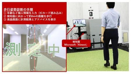 図1 アシックスとNECソリューションイノベータが共同で開発した歩行姿勢診断システム