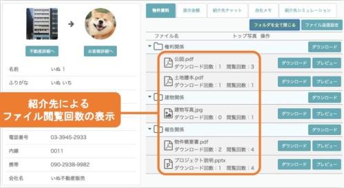 リマールエステートの不動産売買支援クラウドサービス「Kimar(キマール)」の画面イメージ。紹介先がファイルを閲覧した回数や資料をダウンロードした回数が表示される。紹介先が関心を持っているかを判断する際に役立つ(資料:リマールエステート)