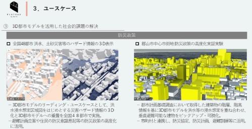 洪水や土砂災害のハザードマップ情報をPLATEAUに立体的に重ね合わせると、3D都市モデルには建物の高さの情報が含まれているので浸水エリアをすぐに「面」で表示できる(左)。河川が氾濫した場合、高いビルの上層階に逃げる「垂直避難」を検証している事例もある(右)。福島県郡山市の3D都市モデルを使って実施中だ(資料:国土交通省)
