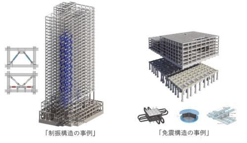 構造設計のコンピュテーショナルデザイン例。建物の地震対策として「制振構造」と「免震構造」をシミュレーションで検証する(資料:日本設計)