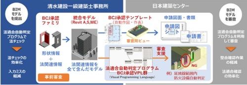 「建築確認システム」の全体像(資料:清水建設)