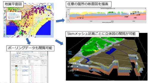 18年3月に公開した千葉県北部地域の地質地盤図(資料:産業技術総合研究所地質調査総合センター)