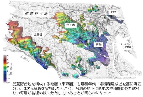 武蔵野台地の地下の一部にも軟らかい埋没谷が分布していた。この埋没谷は東京低地のそれより古い、別な地層だ(資料:産業技術総合研究所地質調査総合センター)