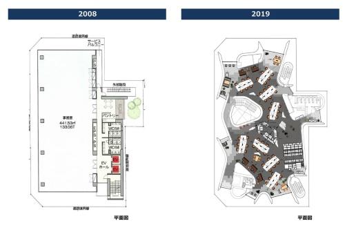 リバーホールディングスの新本社ビル計画。左は竹中工務店が2008年に提案したもの。リーマンショックで建設は白紙になった。そして右が建設中の2019年プラン。建物の形が全く違っている(資料:竹中工務店)