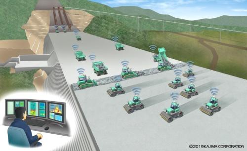 成瀬ダム堤体打設工事へのクワッドアクセル(A4CSEL)の導入イメージ。早ければ2020年秋ごろ、自動化された重機23台が一斉に稼働する光景が見られる。システムの名称は「Automated」「Autonomous」「Advanced」「Accelerated Construction system for Safety , Efficiency , and Liability」の頭文字にちなんだ(資料:鹿島)