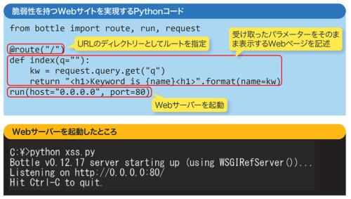 クロスサイトスクリプティング脆弱性を持つWebサイトを用意