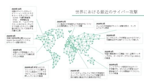 新型コロナ感染拡大により世界でサイバー攻撃が増加