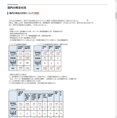 厚労省がWebサイトで公表している表形式の画像