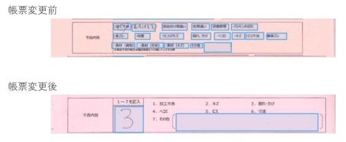 AI OCRで読み取りやすくするため、LIXILが見直した紙文書の記入欄の例。項目に丸を付けるやり方を数字記入に変えたり、自由記入欄を広く取ったりした