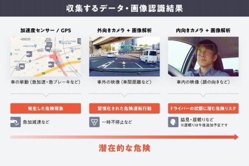 交通事故の抑止を支援する「DRIVE CHART」の概要