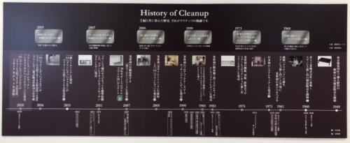 システムキッチンと共に成長したクリナップの歴史が書かれたパネル
