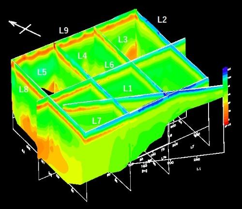 地質の計測結果をつないで3次元で可視化する。格子状のラインがドローンの飛行経路。色が赤いほど比抵抗が小さく、地盤が軟弱ということを示す(資料:ネオサイエンス)