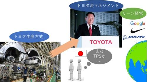 トヨタに学ぶ海外、学ばない日本