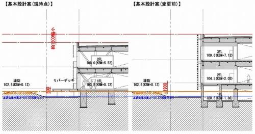 2019年3月に町民説明会で公表した、見直し後の基本設計案(左)。右が1階をピロティ形式の駐車場、2~3階を庁舎機能としていた見直し前の設計案(資料:大子町)
