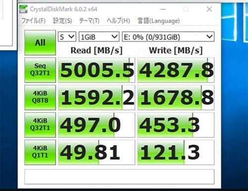 Ryzen 5 3600、ASRockX570 Taichi環境で実行したPCIe 4.0対応SSD「CSSD-M2B1TP3VNF」(CFD販売)のベンチマークテスト結果。ASRockが測定したもので、機材はいずれも正式発売前の試作機を使っている