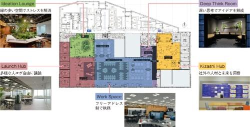 図1 オフィスエリアでアイデアを創出