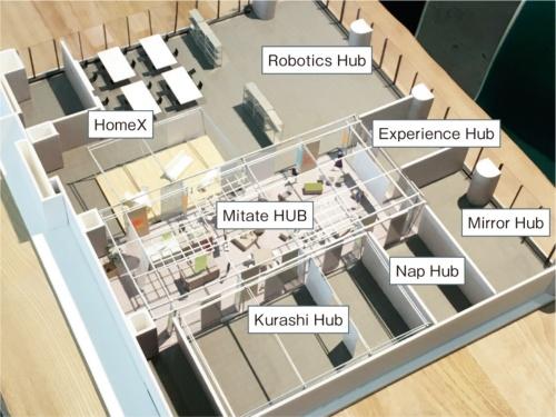 図2 工房エリアでアイデアを具現化