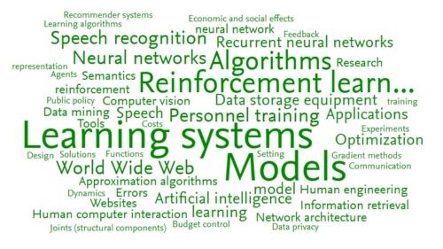 図1●2019年のAlphabetの科学論文の主要キーワード(上位50件)