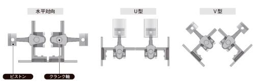 図3 鏡像配置のエンジン