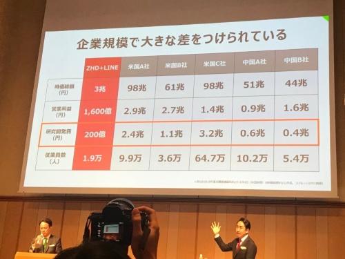 出沢社長はヤフーとLINEの統合新会社と世界のテックジャイアントの比較を披露した