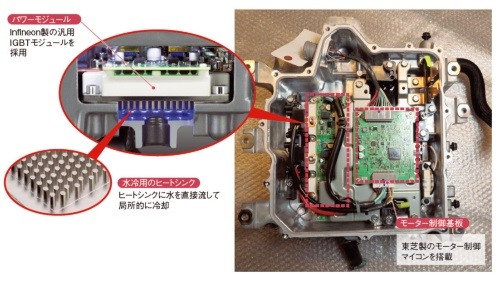 図4 水冷用のヒートシンクに水を当てて冷却