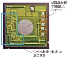 図21 小型のSiマイクが聴覚機能の応用を拡大