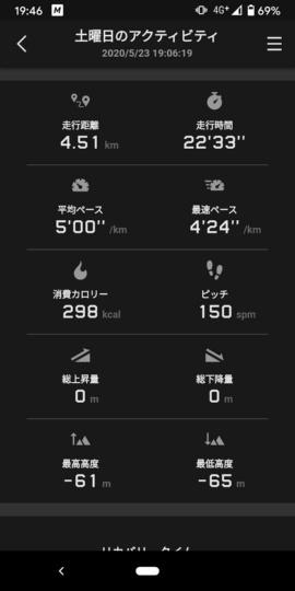 運動した結果をアプリで表示したところ。距離、時間、ペース、消費カロリーなどが分かる