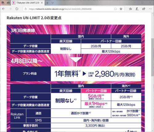 Rakuten UN-LIMITは、正式サービス開始と同時にサービス内容が「2.0」にバージョンアップされた