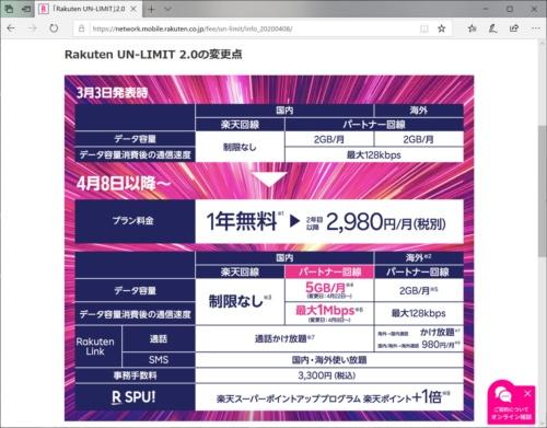 楽天モバイルのWebサイトに掲載されている「Rakuten UN-LIMIT」のサービス概要