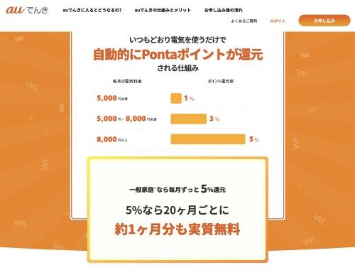 auでんきでは毎月の電気料金に応じてPontaポイントをもらえる