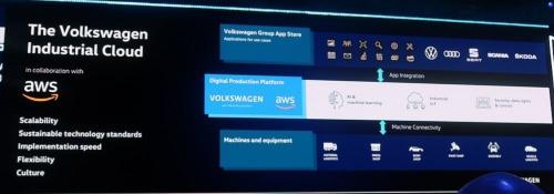 「Volkswagen Industrial Cloud」の概要