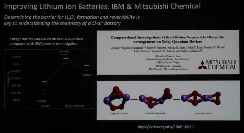 量子コンピューターを量子化学シミュレーションに応用する米IBMと三菱ケミカルの論文(IBMの発表より)