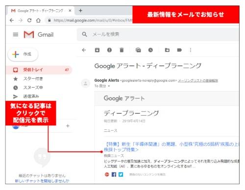 配信先にメールアドレスを指定した場合、トピックに関連した新着情報があると、指定したアドレス宛てに通知メールが届く