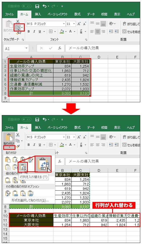 元の表を選択してコピーする。貼り付ける位置を選択して「貼り付け」のオプションから「行列を入れ替える」を選ぶ